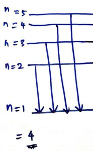 How many lines Lyman series first five energy level diagram