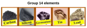 group 14 elements picture real