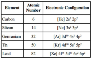 group 14 elements carbon silicon germanium tin lead electronic configuration atomic number
